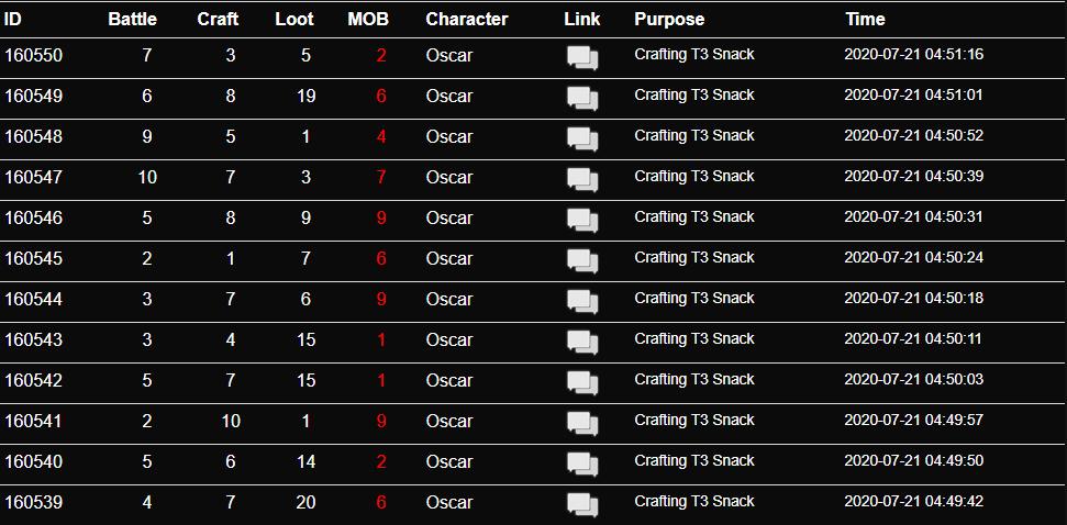 7-21 Oscar.png