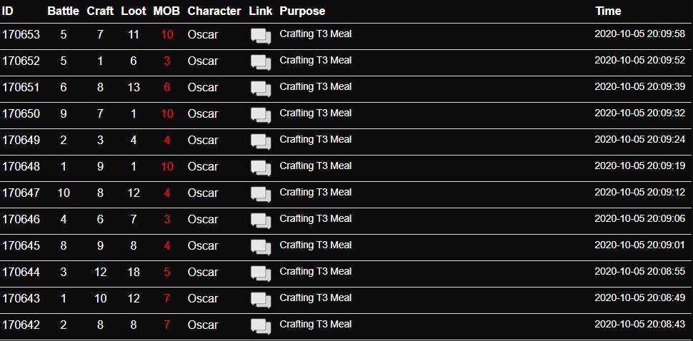 10-5 Oscar.png